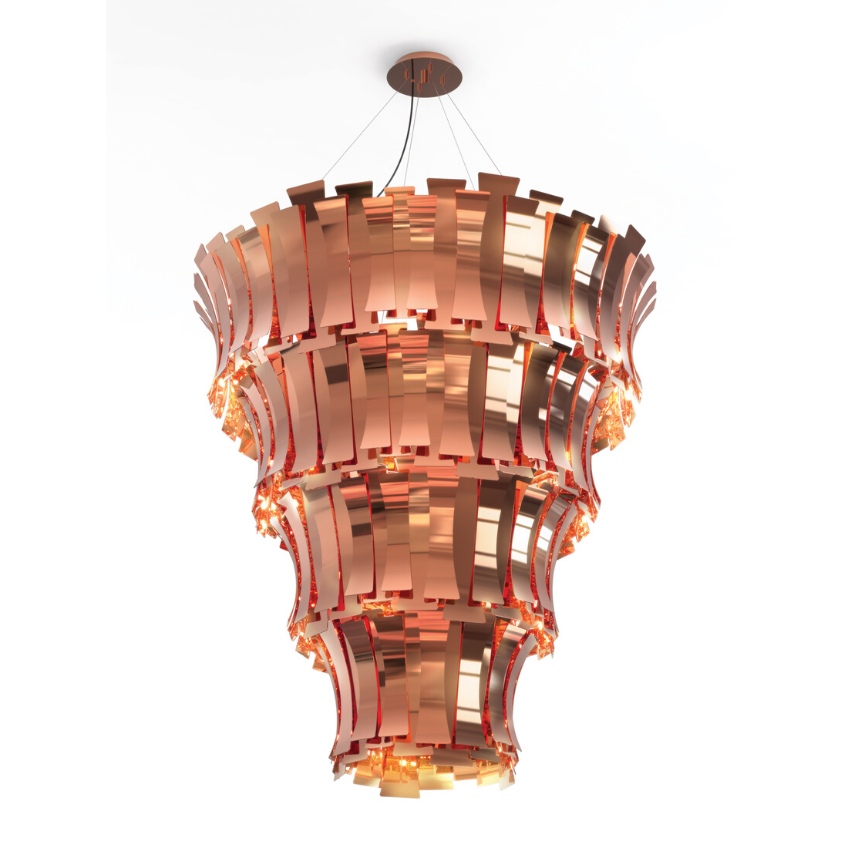 why should you choose copper lighting Why Should You Choose Copper Lighting Why should you choose copper lighting 10